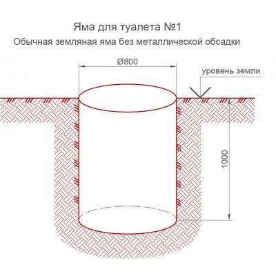 Земляная яма для дачного туалета